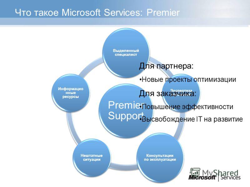 Что такое Microsoft Services: Premier Premier Support Выделенный специалист Экспертиза состояния Консультации по эксплуатации Нештатные ситуации Информацио нные ресурсы Для партнера: Новые проекты оптимизации Для заказчика: Повышение эффективности Вы