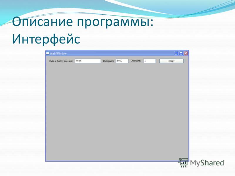 Описание программы: Интерфейс