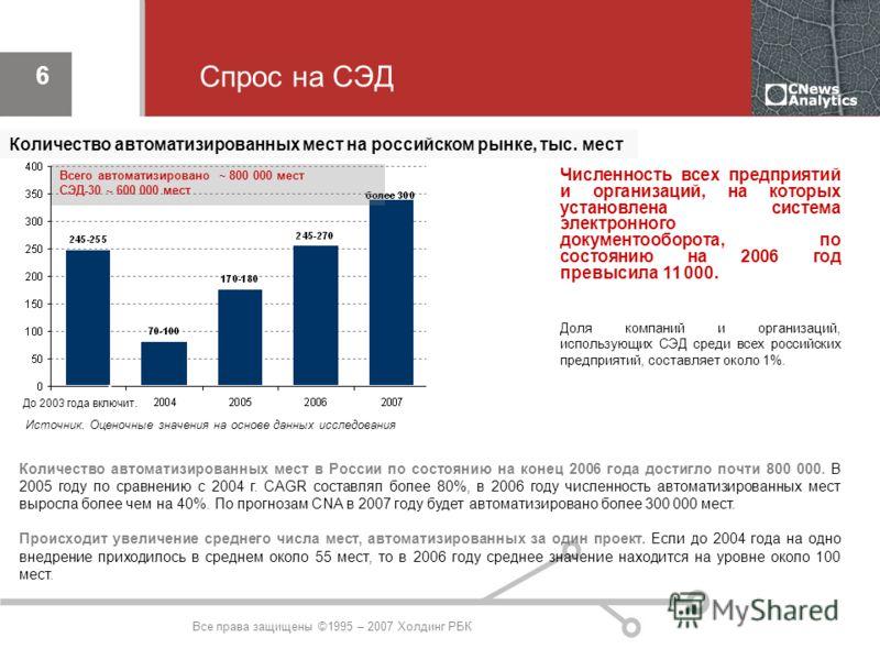 Все права защищены ©1995 – 2007 Холдинг РБК 6 Спрос на СЭД Количество автоматизированных мест в России по состоянию на конец 2006 года достигло почти 800 000. В 2005 году по сравнению с 2004 г. CAGR составлял более 80%, в 2006 году численность автома
