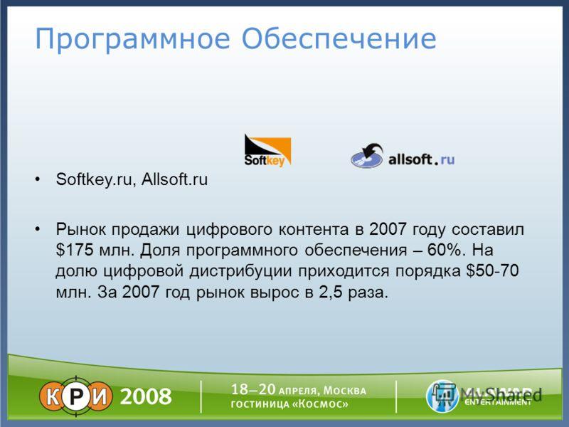 Программное Обеспечение Softkey.ru, Allsoft.ru Рынок продажи цифрового контента в 2007 году составил $175 млн. Доля программного обеспечения – 60%. На долю цифровой дистрибуции приходится порядка $50-70 млн. За 2007 год рынок вырос в 2,5 раза.