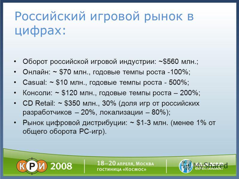 Российский игровой рынок в цифрах: Оборот российской игровой индустрии: ~$560 млн.; Онлайн: ~ $70 млн., годовые темпы роста -100%; Casual: ~ $10 млн., годовые темпы роста - 500%; Консоли: ~ $120 млн., годовые темпы роста – 200%; СD Retail: ~ $350 млн