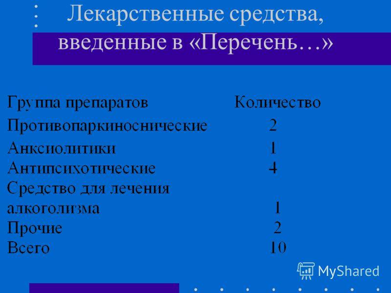 Лекарственные средства, введенные в «Перечень…»