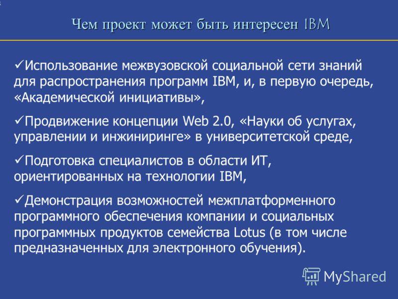 11 Чем проект может быть интересен IBM Использование межвузовской социальной сети знаний для распространения программ IBM, и, в первую очередь, «Академической инициативы», Продвижение концепции Web 2.0, «Науки об услугах, управлении и инжиниринге» в