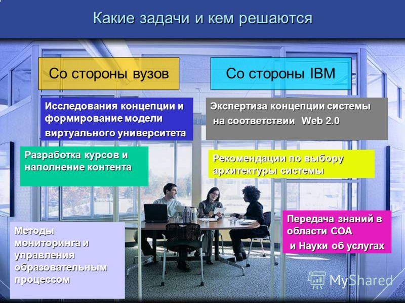 6 Со стороны вузовСо стороны IBM Какие задачи и кем решаются Экспертиза концепции системы на соответствии Web 2.0 на соответствии Web 2.0 Исследования концепции и формирование модели виртуального университета Разработка курсов и наполнение контента Р