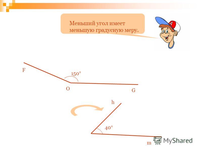Меньший угол имеет меньшую градусную меру. 150° 40° h m F O G