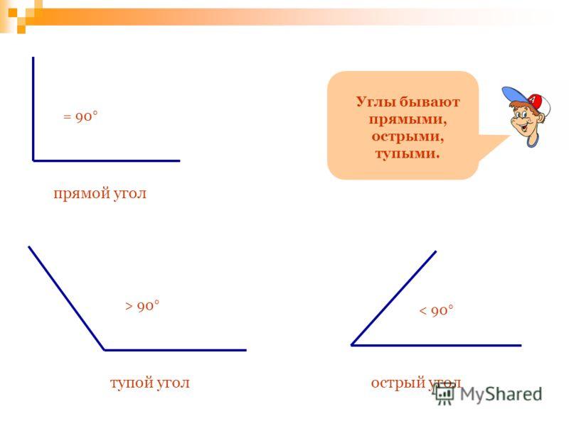Углы бывают прямыми, острыми, тупыми. прямой угол тупой уголострый угол = 90° > 90° < 90°