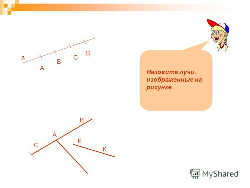 E K C A B а A B C D Назовите лучи, изображенные на рисунке.