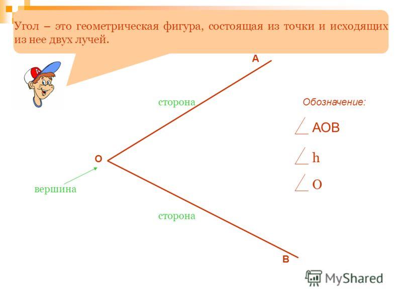 О А В Угол – это геометрическая фигура, состоящая из точки и исходящих из нее двух лучей. вершина сторона АОВ Обозначение: h О