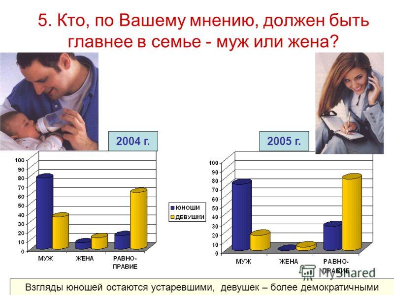 5. Кто, по Вашему мнению, должен быть главнее в семье - муж или жена? 2004 г.2005 г. Взгляды юношей остаются устаревшими, девушек – более демократичными