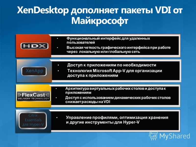 XenApp Citrix Essentials для Hyper-V
