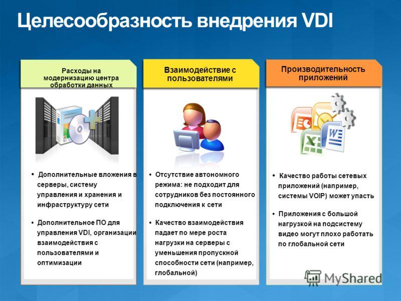 Качество работы сетевых приложений (например, системы VOIP) может упасть Приложения с большой нагрузкой на подсистему видео могут плохо работать по глобальной сети Производительность приложений Отсутствие автономного режима: не подходит для сотрудник