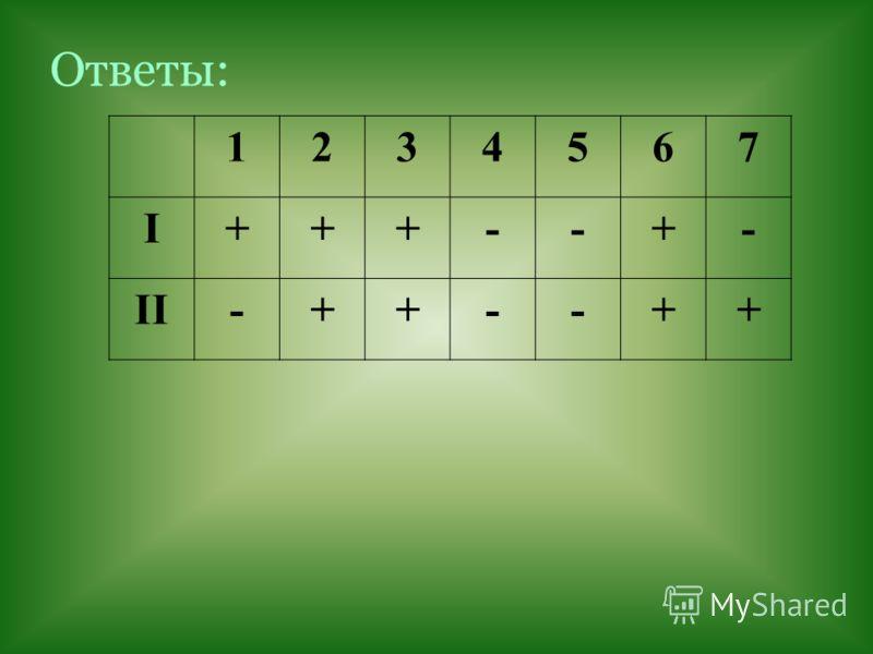 1234567 I+++--+- II-++--++ Ответы: