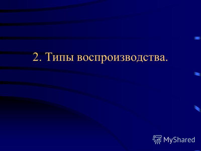 2. Типы воспроизводства.