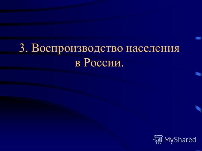 3. Воспроизводство населения в России.