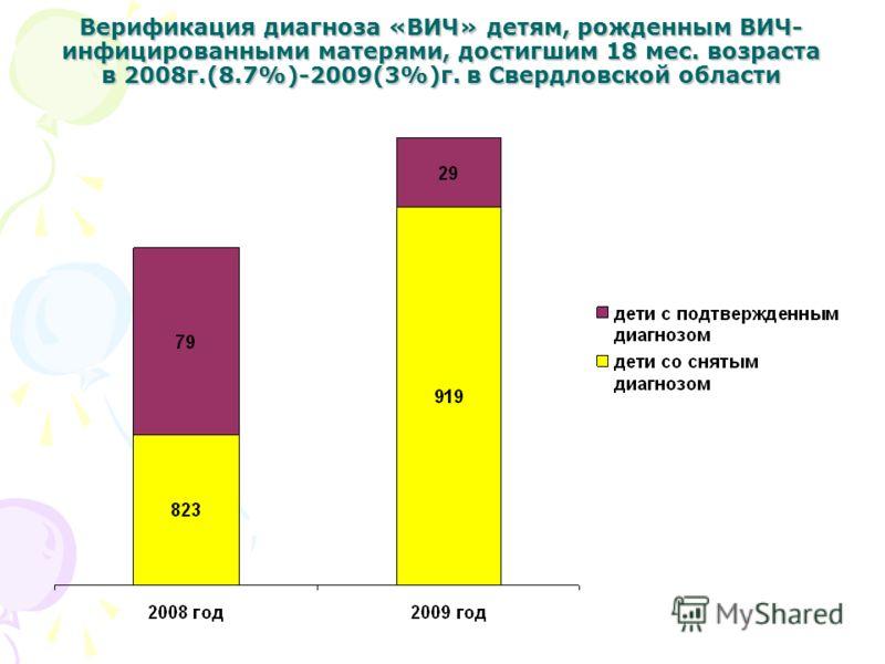 Верификация диагноза «ВИЧ» детям, рожденным ВИЧ- инфицированными матерями, достигшим 18 мес. возраста в 2008г.(8.7%)-2009(3%)г. в Свердловской области