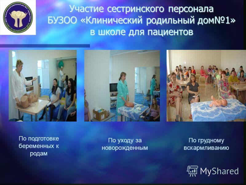 Участие сестринского персонала БУЗОО «Клинический родильный дом1» в школе для пациентов По подготовке беременных к родам По уходу за новорожденным По грудному вскармливанию