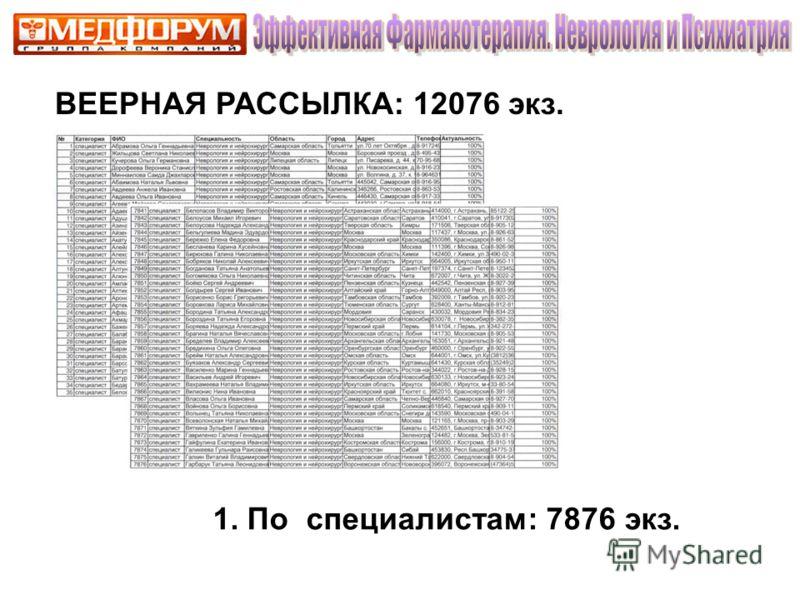 ВЕЕРНАЯ РАССЫЛКА: 12076 экз. 1. По специалистам: 7876 экз.