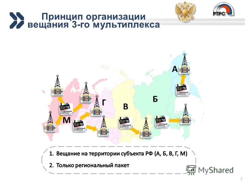 7 А Б В Г М Принцип организации вещания 3-го мультиплекса