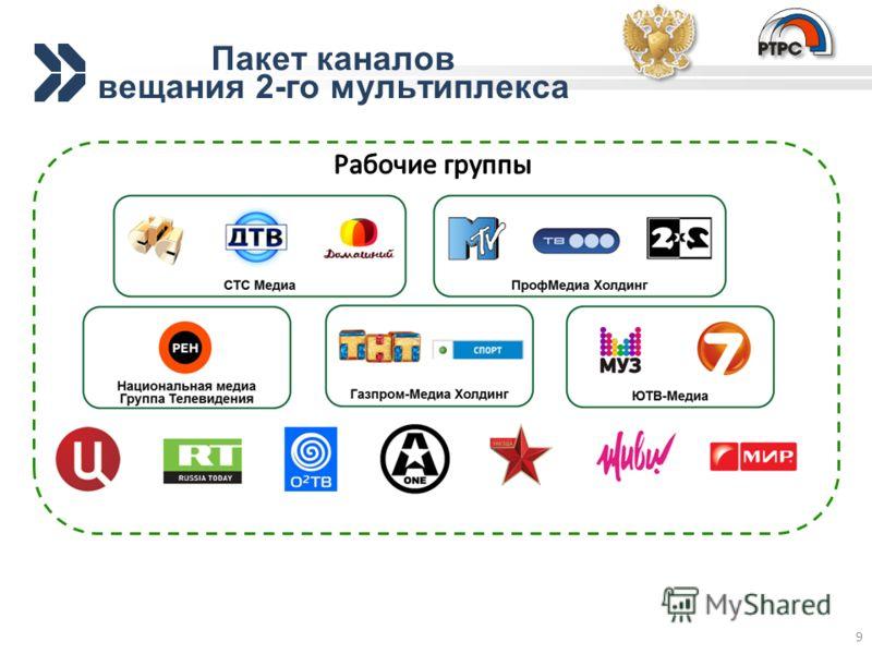 9 Пакет каналов вещания 2-го мультиплекса