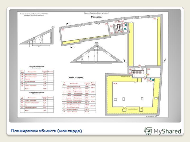 Планировки объекта (мансарда)