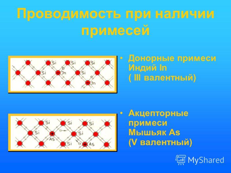 Проводимость при наличии примесей Донорные примеси Индий In ( III валентный) Акцепторные примеси Мышьяк As (V валентный)