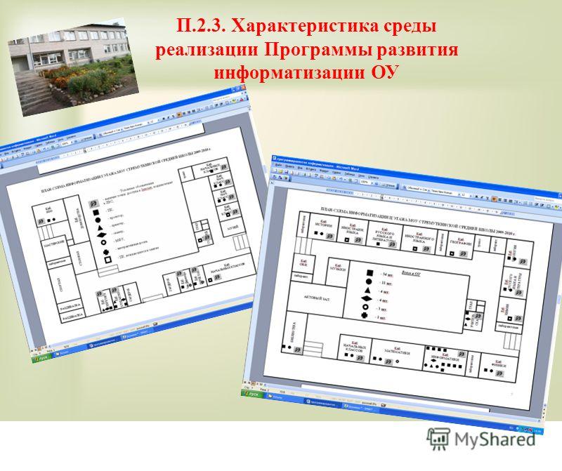 П.2.3. Характеристика среды реализации Программы развития информатизации ОУ