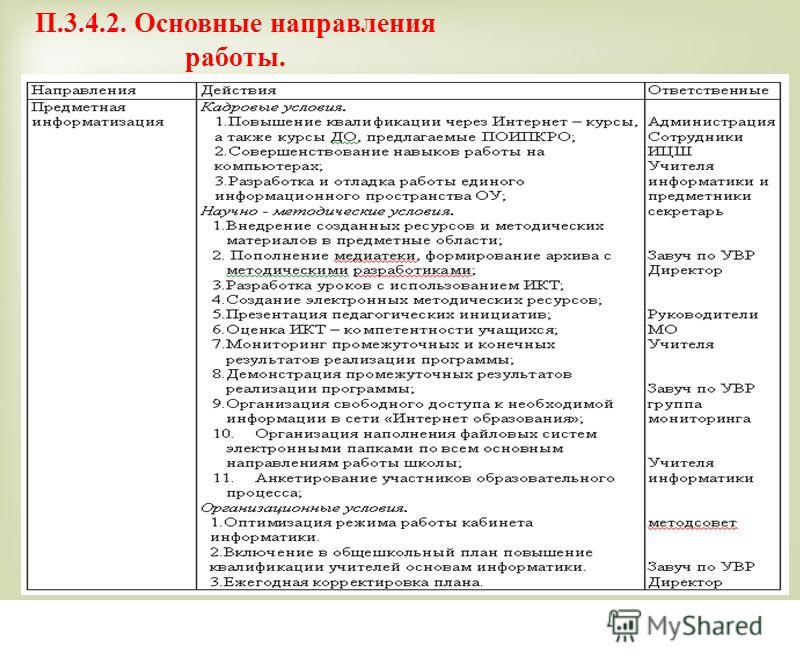 П.3.4.2. Основные направления работы.