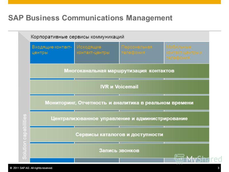©2011 SAP AG. All rights reserved.3 SAP Business Communications Management Входящие контакт- центры Персональная телефония Мобильные контакт-центры и телефония Исходящие контакт-центры Многоканальная маршрутизация контактов IVR и Voicemail Мониторинг
