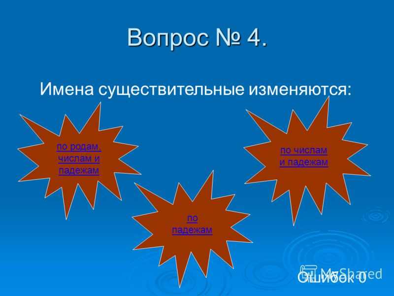 Вопрос 4. Имена существительные изменяются: по родам, числам и падежам по числам и падежам по падежам Ошибок 0