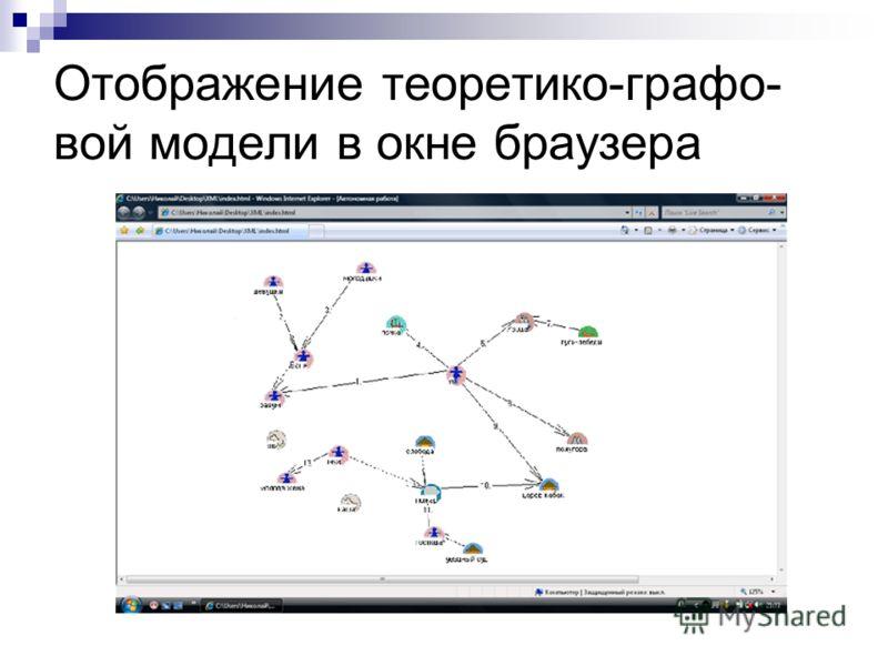 Отображение теоретико-графо- вой модели в окне браузера
