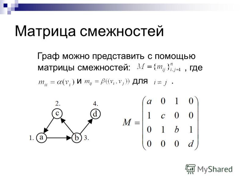 Матрица смежностей Граф можно представить с помощью матрицы смежностей:, где и для.