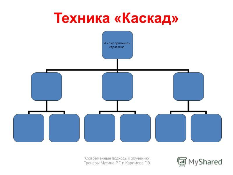 Техника «Каскад» Я хочу применить.. стратегию. Современные подходы к обучению. Тренеры Мусина Р.Г. и Каримова Г.Э.