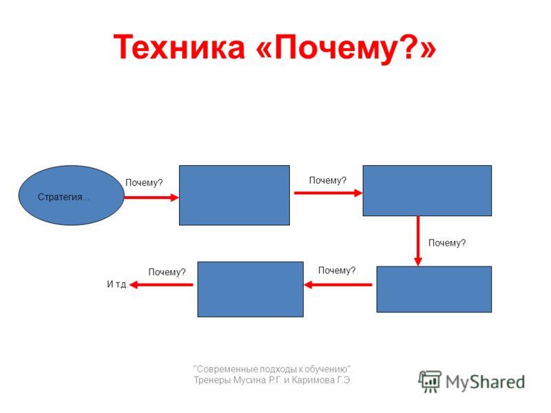 Техника «Почему?» Современные подходы к обучению. Тренеры Мусина Р.Г. и Каримова Г.Э. Стратегия... Почему? И т.д.