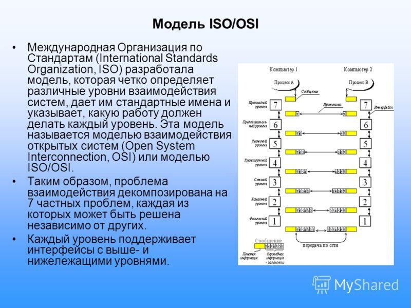 Модель ISO/OSI Международная Организация по Стандартам (International Standards Organization, ISO) разработала модель, которая четко определяет различные уровни взаимодействия систем, дает им стандартные имена и указывает, какую работу должен делать