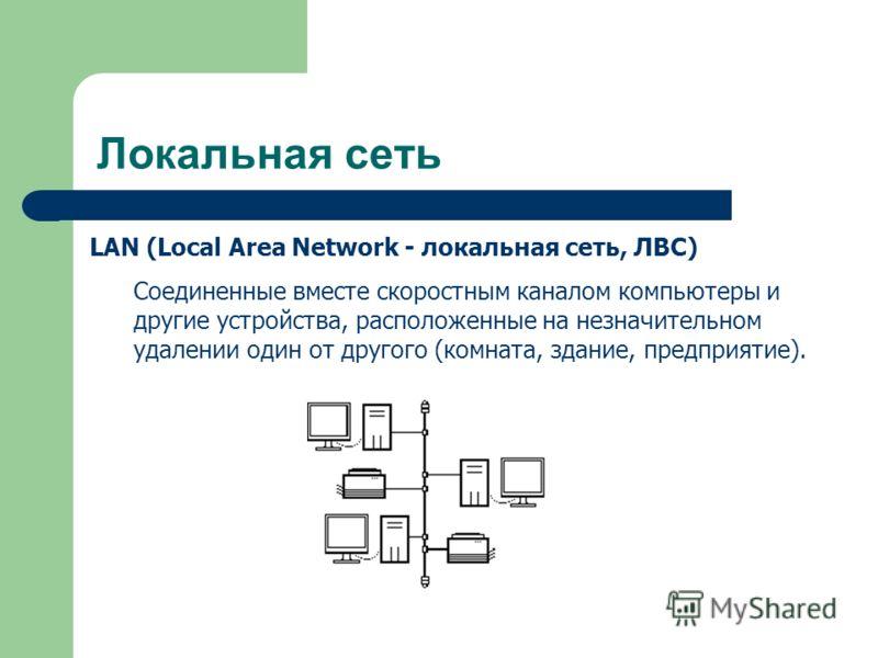 Локальная сеть LAN (Local Area Network - локальная сеть, ЛВС) Соединенные вместе скоростным каналом компьютеры и другие устройства, расположенные на незначительном удалении один от другого (комната, здание, предприятие).