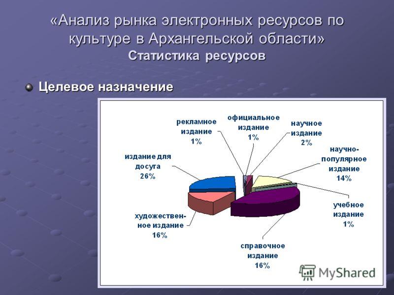 «Анализ рынка электронных ресурсов по культуре в Архангельской области» Статистика ресурсов Целевое назначение