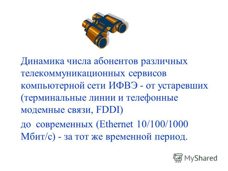 Динамика числа абонентов различных телекоммуникационных сервисов компьютерной сети ИФВЭ - от устаревших (терминальные линии и телефонные модемные связи, FDDI) до современных (Ethernet 10/100/1000 Мбит/с) - за тот же временной период.