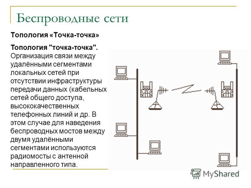 Беспроводные сети Топология «Точка-точка» Топология