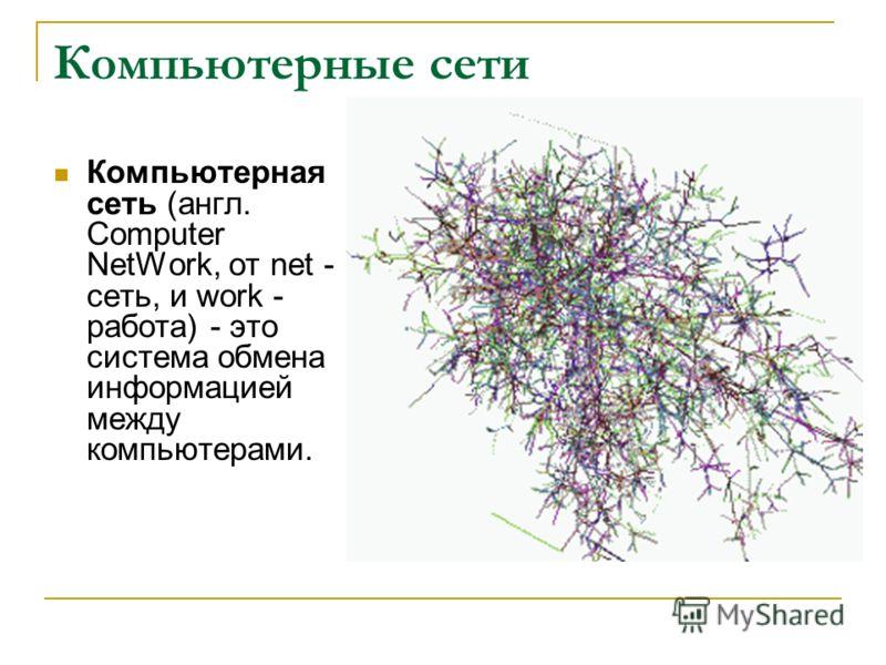Компьютерные сети Компьютерная сеть (англ. Computer NetWork, от net - сеть, и work - работа) - это система обмена информацией между компьютерами.