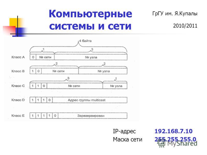 ГрГУ им. Я.Купалы 2010/2011 Компьютерные системы и сети IP-адрес 192.168.7.10 Маска сети255.255.255.0