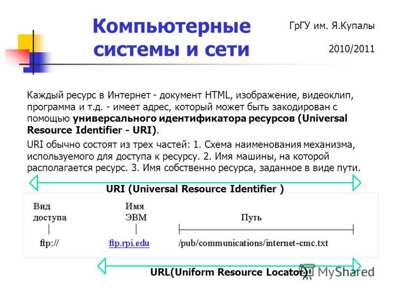ГрГУ им. Я.Купалы 2010/2011 Компьютерные системы и сети Каждый ресурс в Интернет - документ HTML, изображение, видеоклип, программа и т.д. - имеет адрес, который может быть закодирован с помощью универсального идентификатора ресурсов (Universal Resou