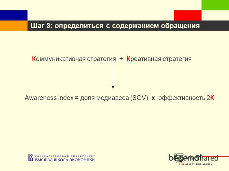 Шаг 3: определиться с содержанием обращения Коммуникативная стратегия + Креативная стратегия Awareness index = доля медиавеса (SOV) х эффективность 2К