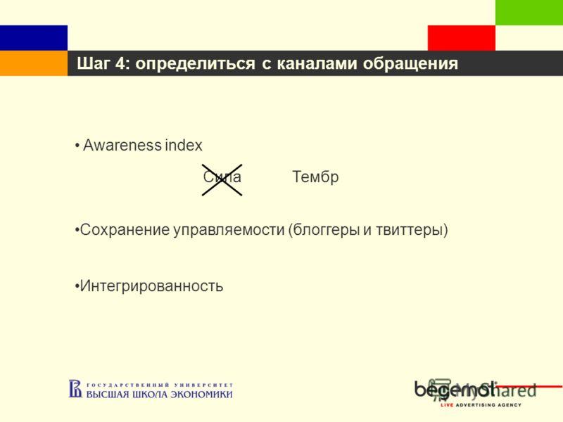 Шаг 4: определиться с каналами обращения Awareness index Сохранение управляемости (блоггеры и твиттеры) Интегрированность СилаТембр