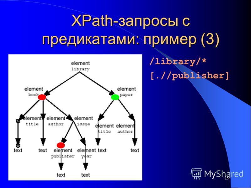 19 XPath-запросы с предикатами: пример (3) /library/* [.//publisher]