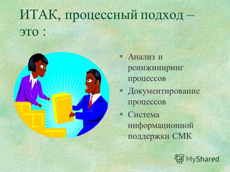 ИТАК, процессный подход – это : §Анализ и реинжиниринг процессов §Документирование процессов §Система информационной поддержки СМК