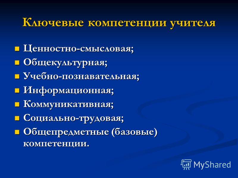 Ключевые компетенции учителя Ценностно-смысловая; Ценностно-смысловая; Общекультурная; Общекультурная; Учебно-познавательная; Учебно-познавательная; Информационная; Информационная; Коммуникативная; Коммуникативная; Социально-трудовая; Социально-трудо