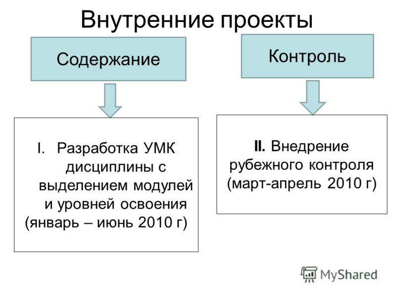 Внутренние проекты Содержание Контроль II. Внедрение рубежного контроля (март-апрель 2010 г) I.Разработка УМК дисциплины с выделением модулей и уровней освоения (январь – июнь 2010 г)