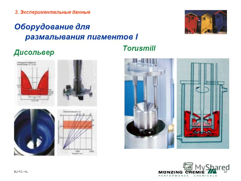 BU FC / HL28 Оборудование для размалывания пигментов I Дисольвер Torusmill 3. Экспериментальные данные