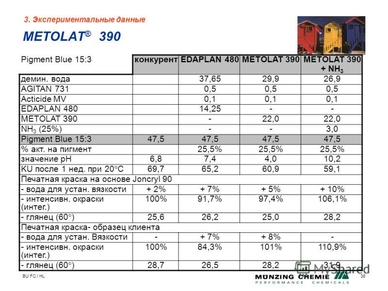 BU FC / HL38 METOLAT ® 390 3. Экспериментальные данные Pigment Blue 15:3конкурентEDAPLAN 480METOLAT 390 + NH 3 демин. вода37,6529,926,9 AGITAN 7310,5 Acticide MV0,1 EDAPLAN 48014,25-- METOLAT 390-22,0 NH 3 (25%)--3,0 Pigment Blue 15:347,5 % акт. на п