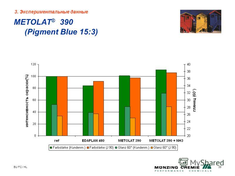 BU FC / HL39 METOLAT ® 390 (Pigment Blue 15:3) 3. Экспериментальные данные